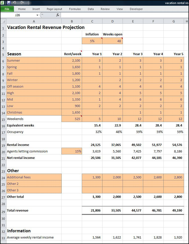 vacation rental revenue projection template v 10 Running a - real estate business plan template