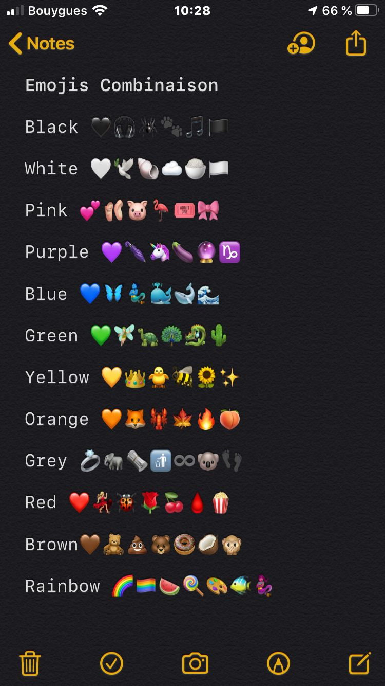 Pin By Triza Chepkoech On Emoji Combinations Emoji Combinations Cute Emoji Combinations Instagram Emoji Last night's best friends issue has been resolved if you're still having any trouble with the app, please let us know. cute emoji combinations