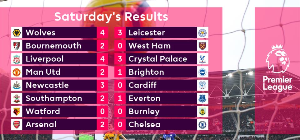Premier League Table Fixtures Results Latest Scores And Premier League Live Games On Tv Gameweek 23 Premier League Premier League Table League
