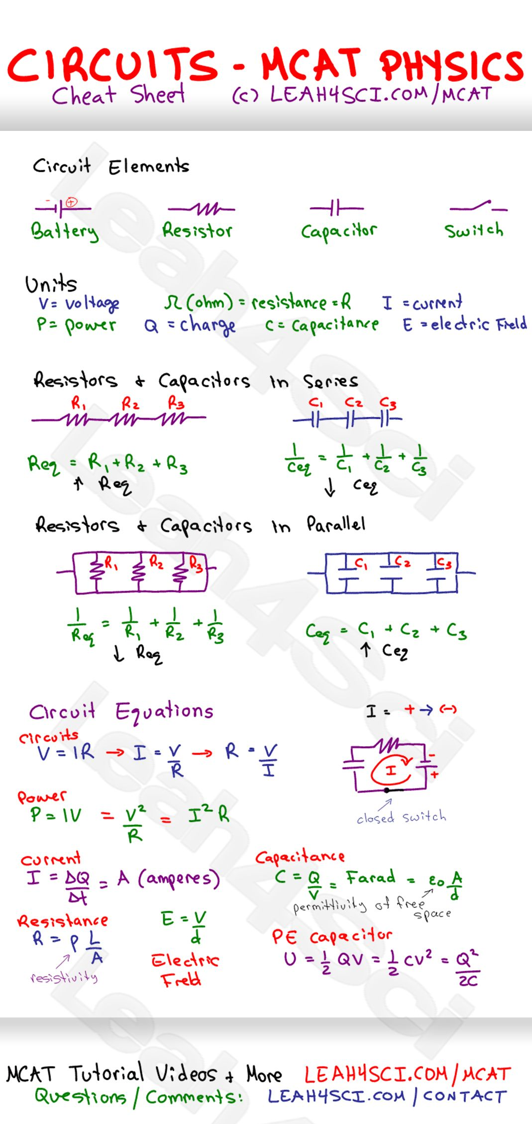 circuits in mcat physics study guide cheat sheet - Periodic Table Charges Cheat Sheet