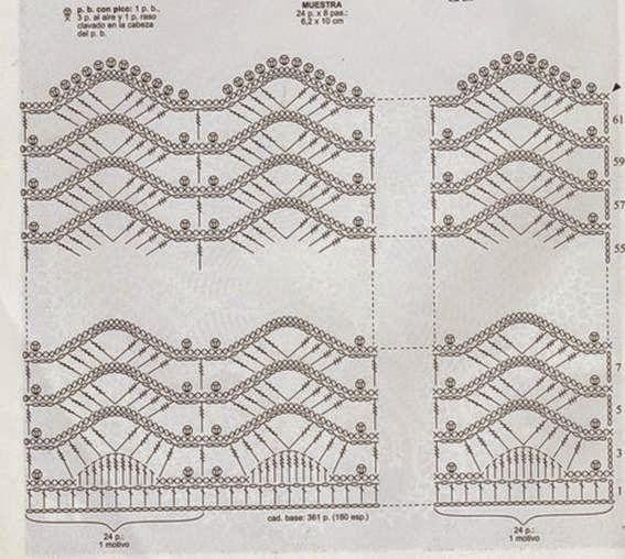 Häkelmuster Fundgrube: ! schön | Crochet stitches | Pinterest ...