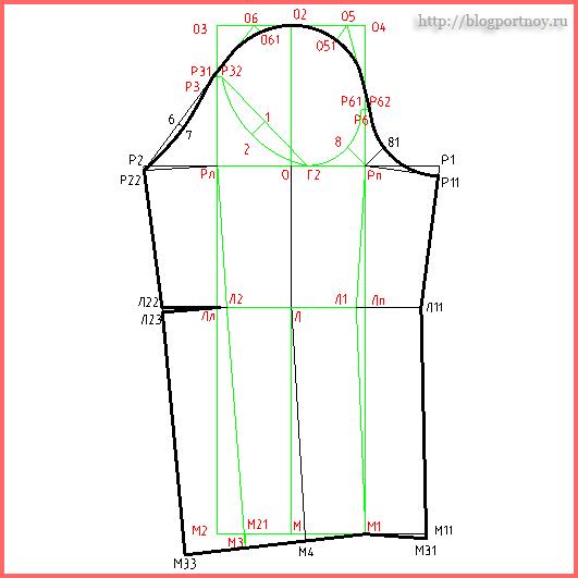 пошаговая инструкция построения двухшовного рукава с выточкой