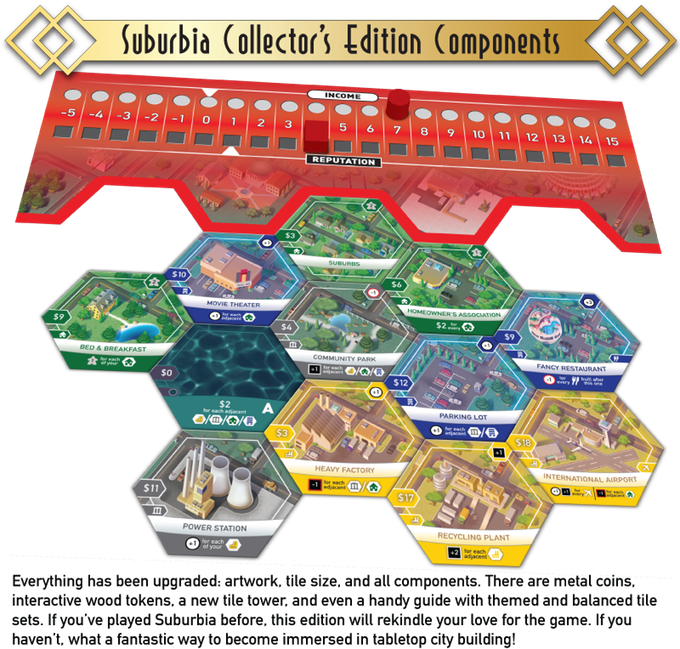 Suburbia Collector's Edition by Bezier Games — Kickstarter