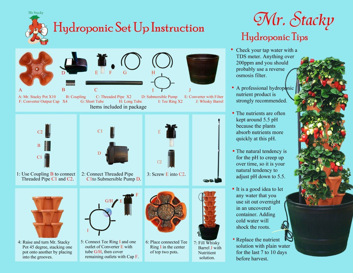 aquavistainc (Mr. Stacky Stacking Hydroponic Pots Tower - The ...
