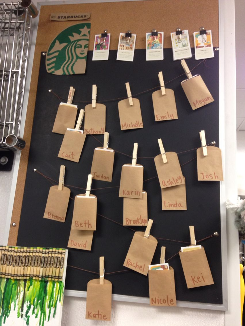 partner board green apron board that i made starbucks partner board green apron board that i made starbucks tobeapartner middot supervisor assistantshift