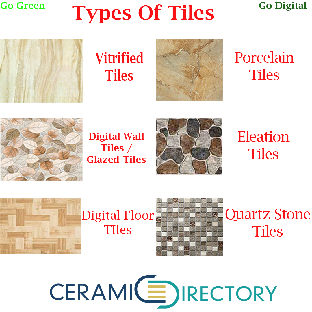 Ceramic directory have a different types of tile like sanitary ceramic directory provide you meaning of several types of tiles like vitrified tiles digital glazed floor backsplash and many dailygadgetfo Gallery