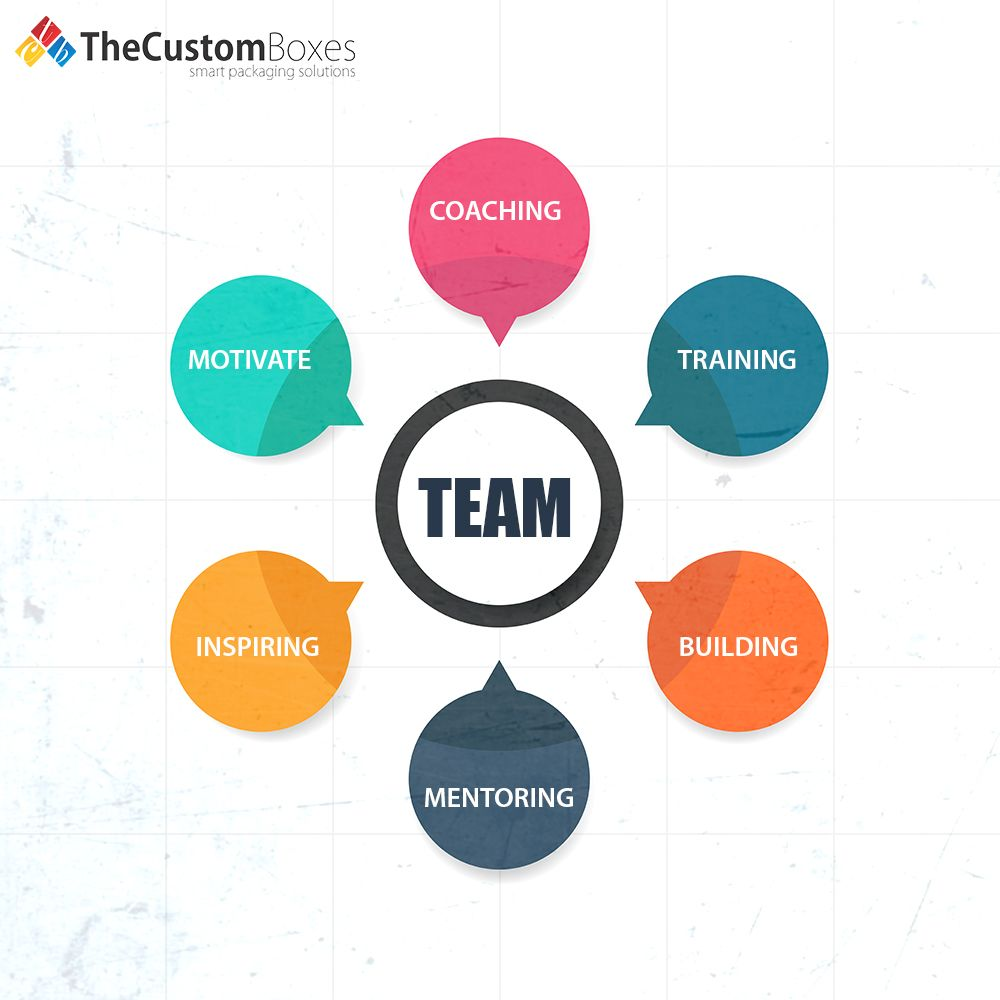 """Motivational Quotes For Sports Teams: """"TeamWork Makes The Dream Work.""""🤗 #teamwork #collaboration"""