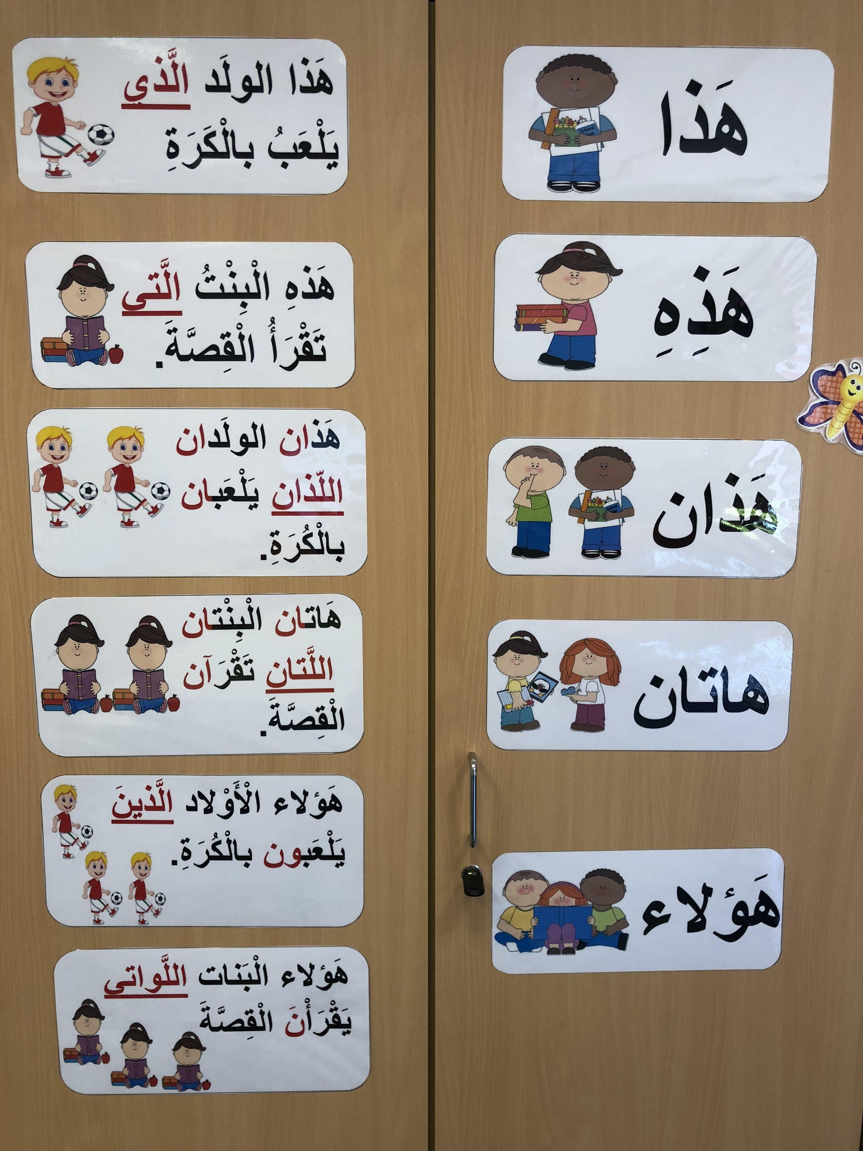 صور تمارين حول ال الشمسية وال القمرية كيف يمكن التمييز بين ال الشمسيه و ال القمريه Learn Arabic Alphabet Learning Arabic Arabic Alphabet
