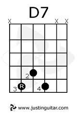 D7 Guitar Chord 5th Fret Google Search New Hobby In 2019