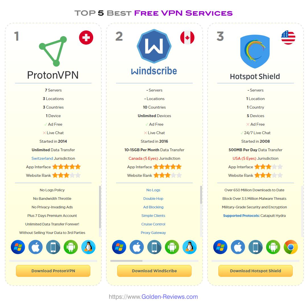 45538fce9274552c27808518481535e9 - How To Cancel Free Vpn Subscription