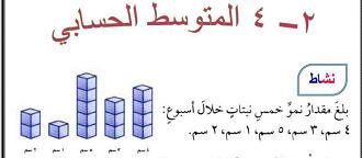 الرياضيات سادس إبتدائي الفصل الدراسي الأول Math Math Equations Equation