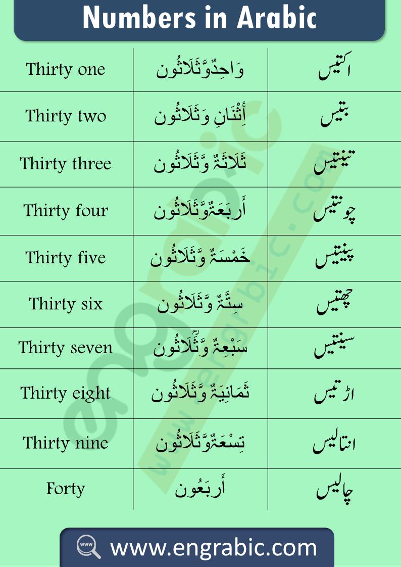 Arabic Numbers 7 to 700 Chart  Learning arabic, Teach arabic