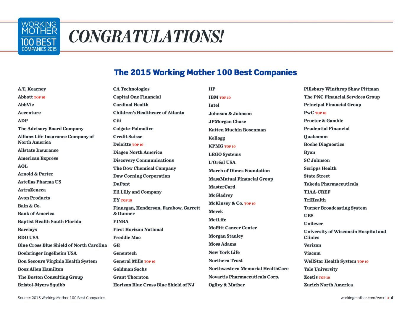 The 100 Best Companies For Working Moms Working Mother Working
