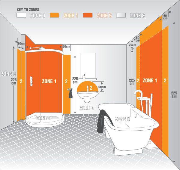 Understanding Bathroom Lighting The Ip Rating Explained Bathroom Lighting Bathroom Renos Bathroom