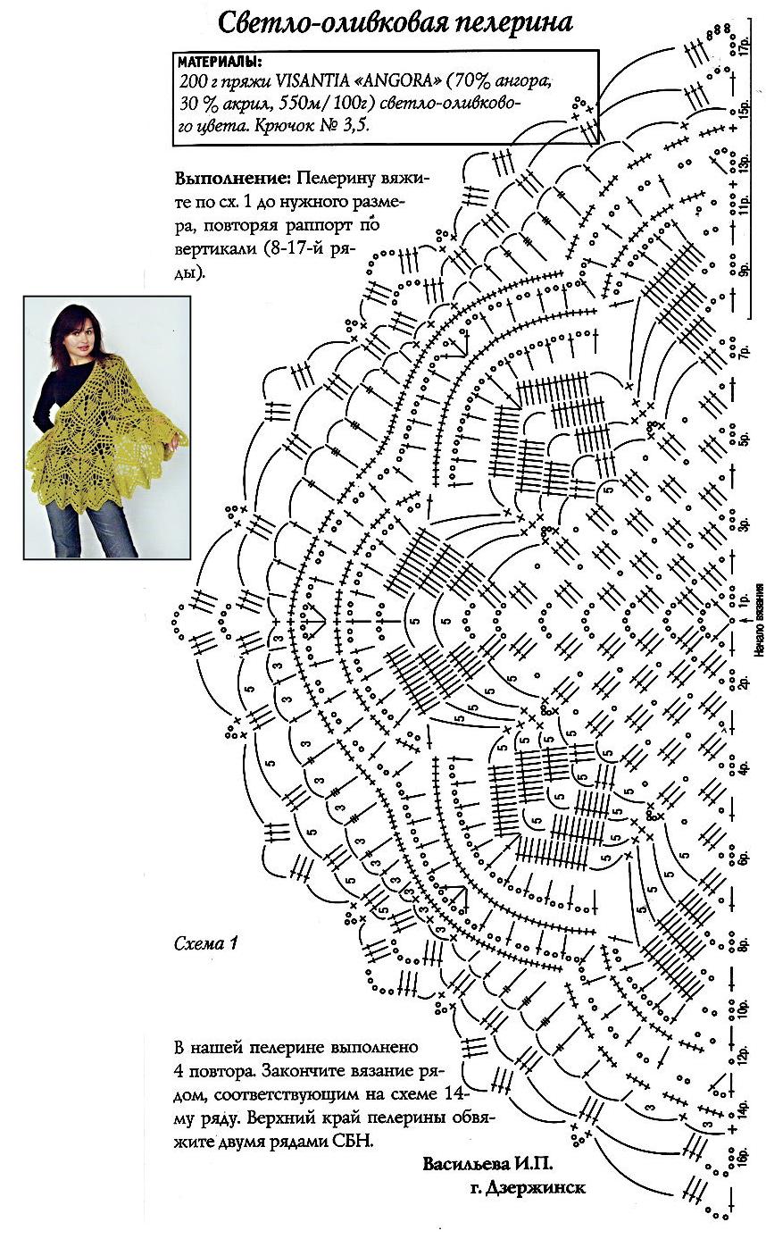 Photo of shareknitandcroch … #crochetscarves shareknitandcroch …