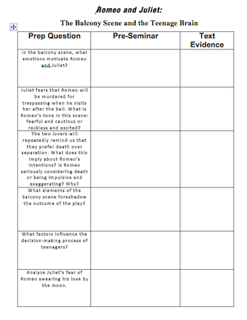 This worksheet was created as a prep packet for a Socratic Seminar ...