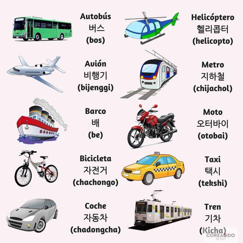 Korean Vocabulario Coreano Frases Coreanas Corea Idioma Abecedario Coreano