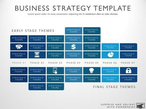 business strategy template strategy templates pinterest