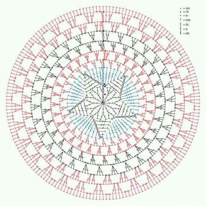 crochet Mandala … | Pinteres…