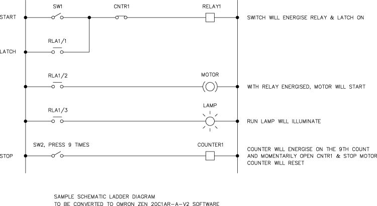 Omron plc ladder diagram example pdf periodic diagrams science examples of plc ladder logic diagrams programming ccuart Image collections