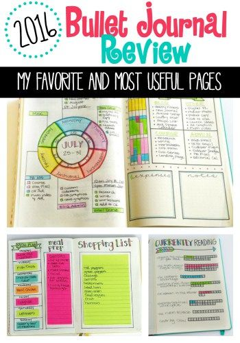 2016 Bullet Journal Review - My Favorite Pages! Bullet, Journal