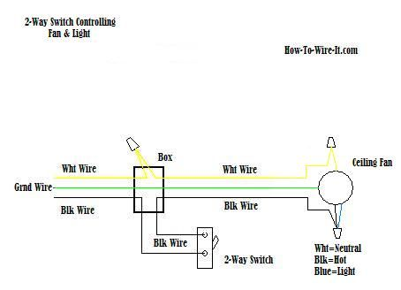 Wiring Diagram Fan Light Kit And 3 Way Switches Ceiling Fan With Light Light Switch Wiring Fan Light Switch