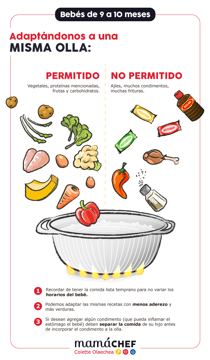 Pin de colette olaechea en mama chef pinterest recetas para beb s para beb s y para bebes - Cuantas comidas hace un bebe de 8 meses ...