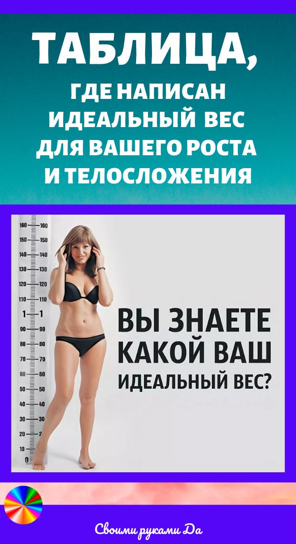 Идеальный вес для модели работа в вебчате данков