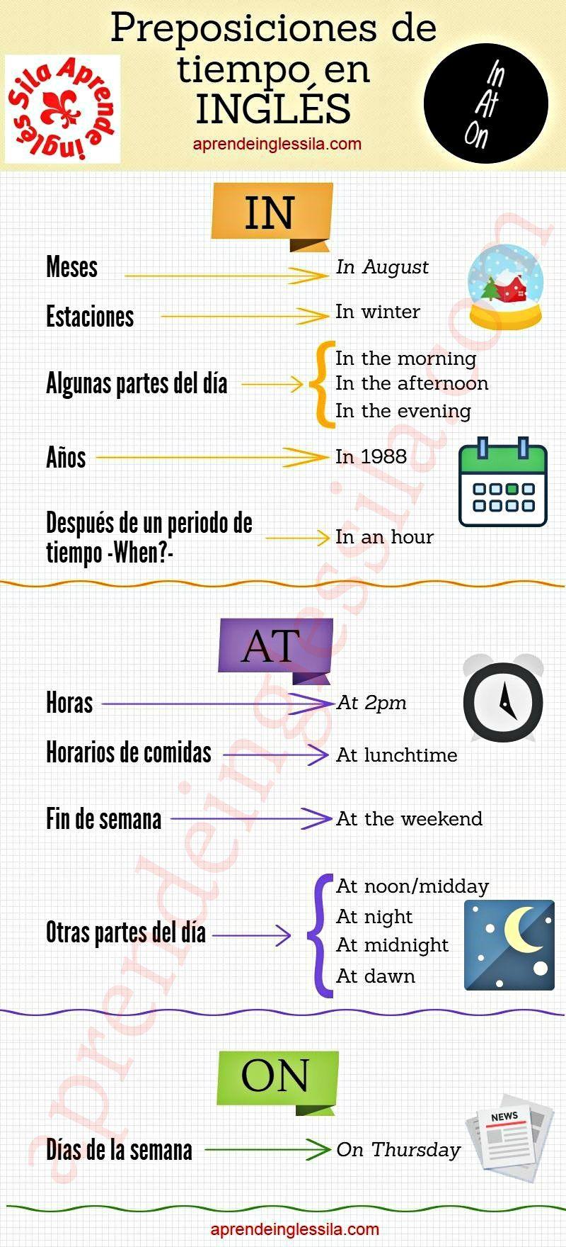 1 Twitter Aprender Inglés Ingles Como Aprender Ingles Rapido