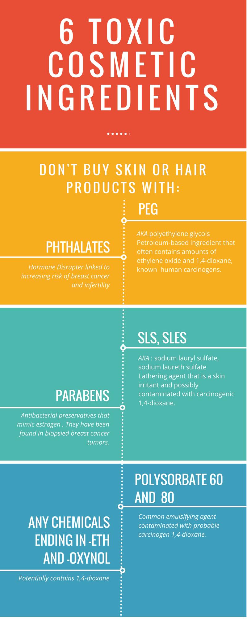 Toxic Cosmetic Toxic Cosmetic Ingredients Cosmetics Ingredients Makeup Ingredients