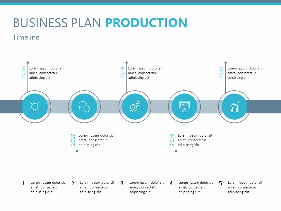 Business Plan Timeline Template New Business Plan