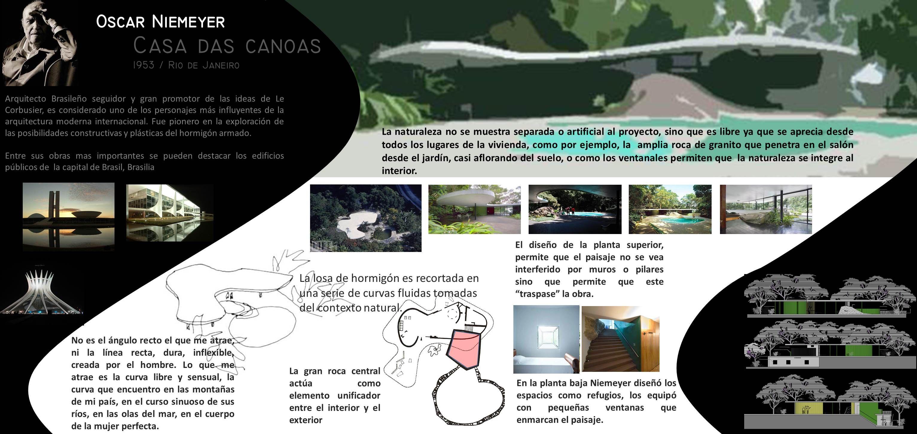 Casa das canoas, Oscar Niemeyer | Naturaleza | Pinterest ...