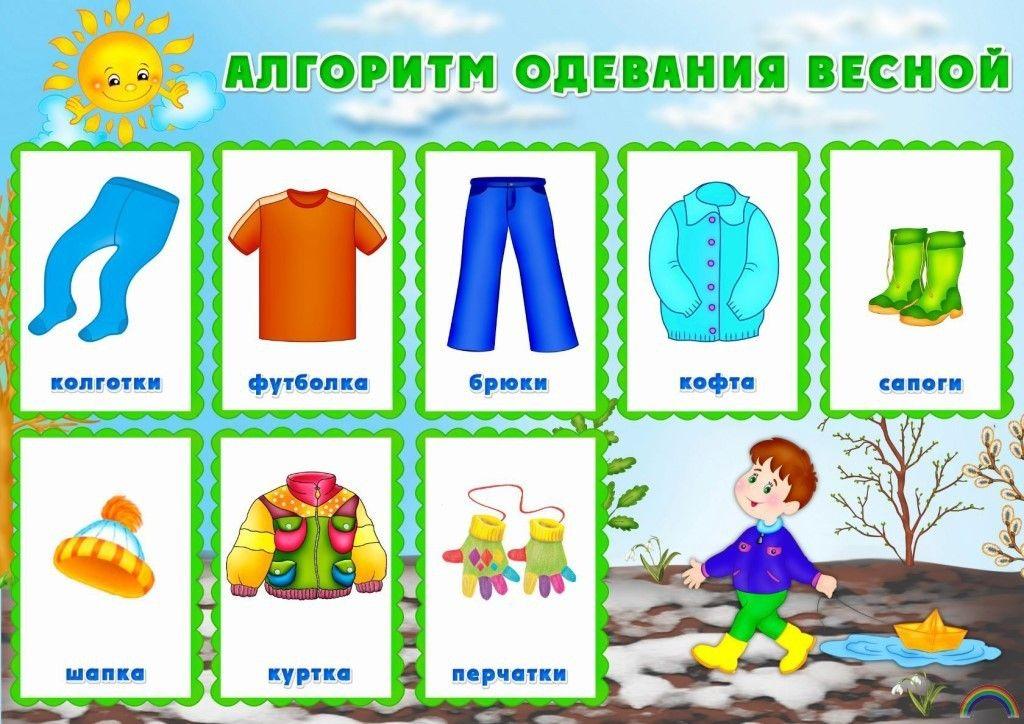 Алгоритмы для детского сада с картинками
