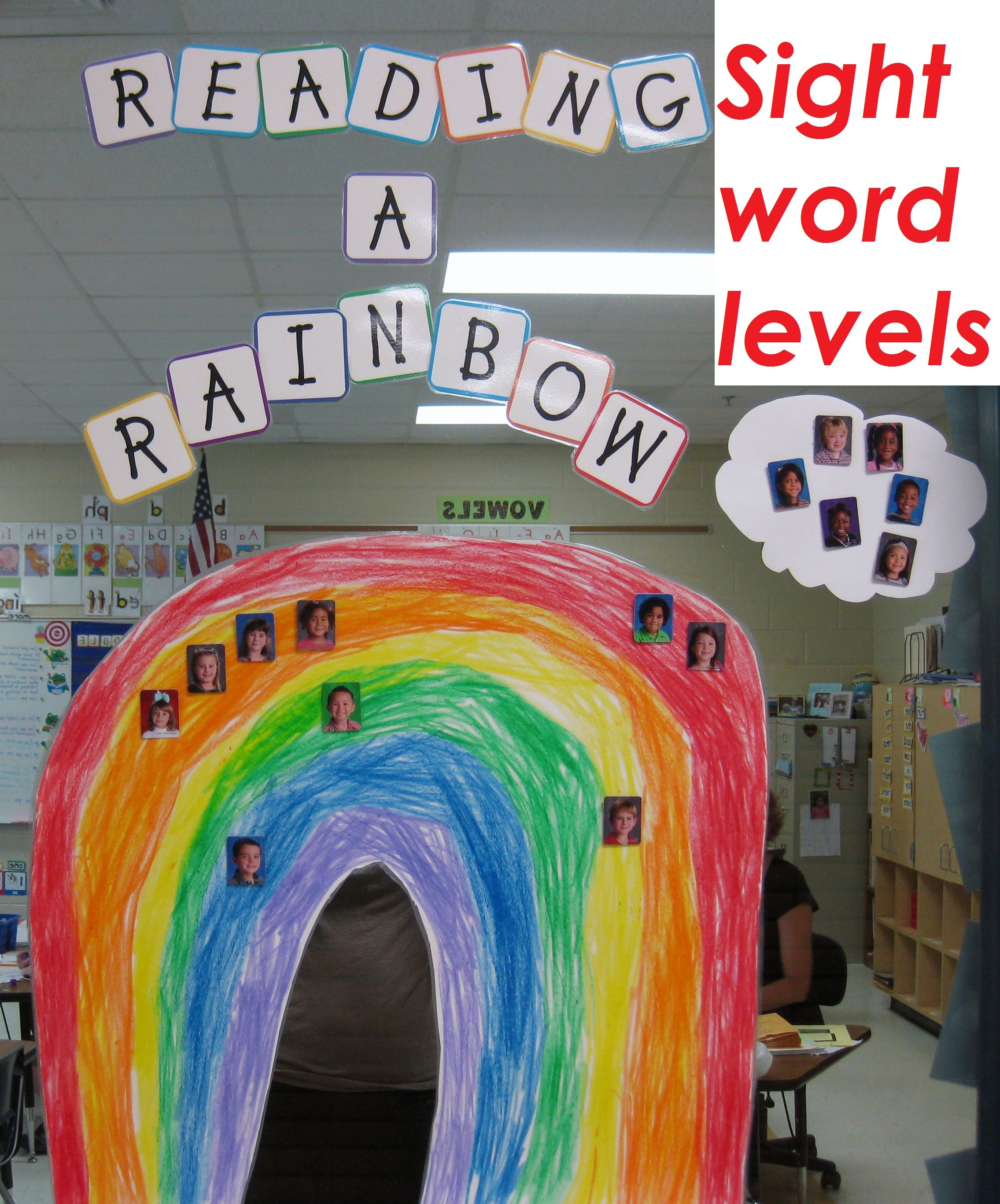 Students Are Tested On Sight Words Monthly And Move Up The