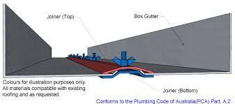 Image Result For Box Gutter Australian Box Gutter Gutter Repair Gutter Colors