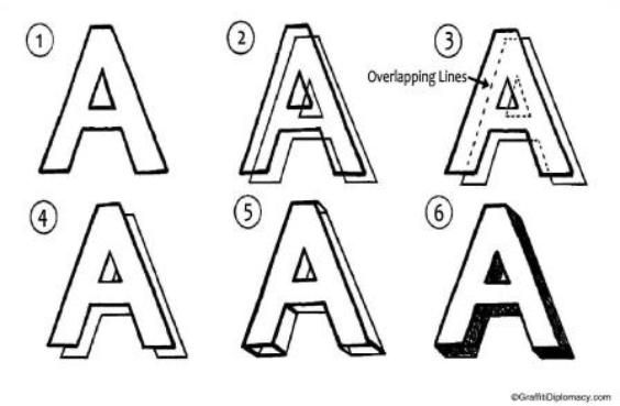 How To Draw 3 Dimensional Letters Learn How To Draw Graffiti Letters Step By Step Buchstaben Zeichnen Graffiti Buchstaben Graffiti Schrift