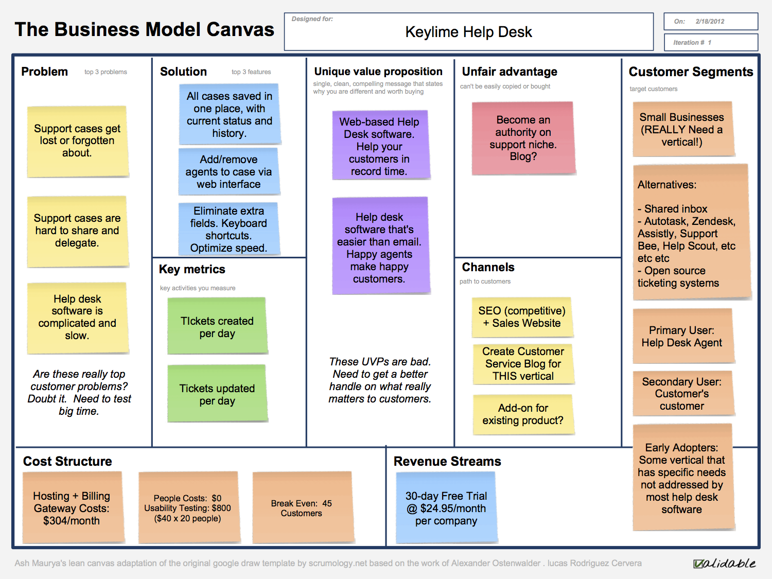 Keylime Business Model | Wilques Erlacher | Pinterest