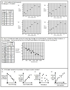 Scatter plot, Correlation, and Line of Best Fit Exam (Mrs
