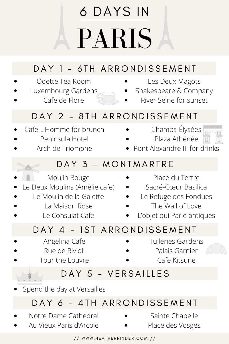 The Perfect 20 Day Paris Itinerary The Exact Itinerary That I Used ...
