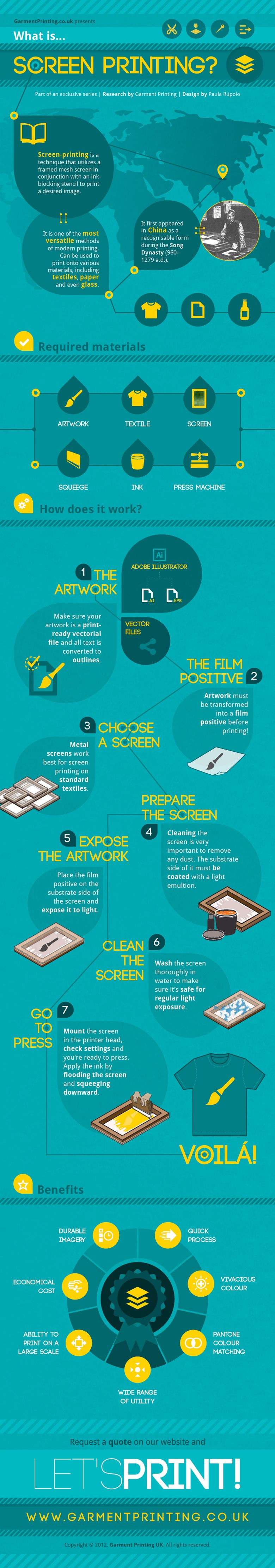 Print Media Infographics on Screen Printing | Screen ...