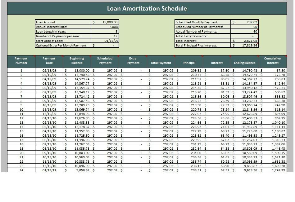 project plan template excel Project Schedule Template - amortization schedule in excel