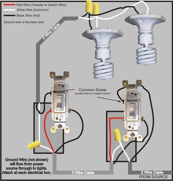 3 way switch wiring diagram --> power to switch, then to the other, Wiring diagram