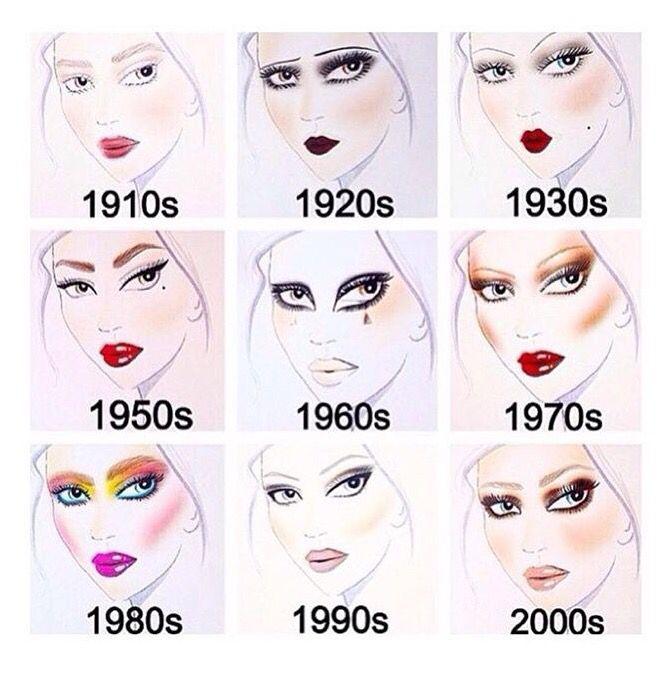 Retro Makeup 70s