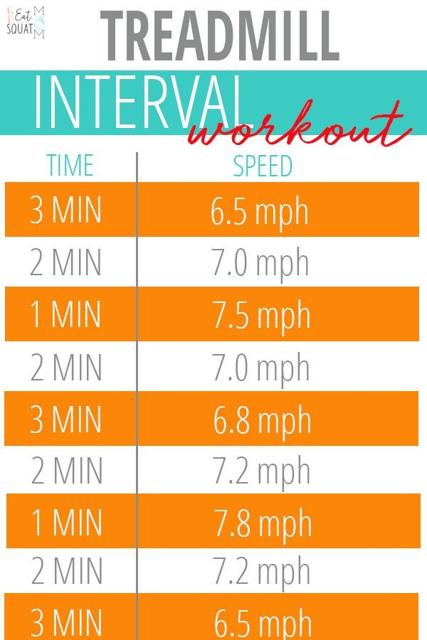 The perfect quick 20 minute Interval Workout on the ...