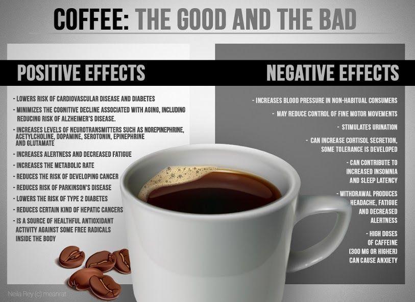 18 Wondrous Coffee Machine Ideas Coffee Bad For You Coffee Benefits Coffee Health Benefits