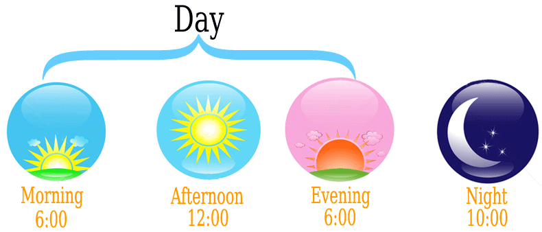 13++ What times are considered evening information