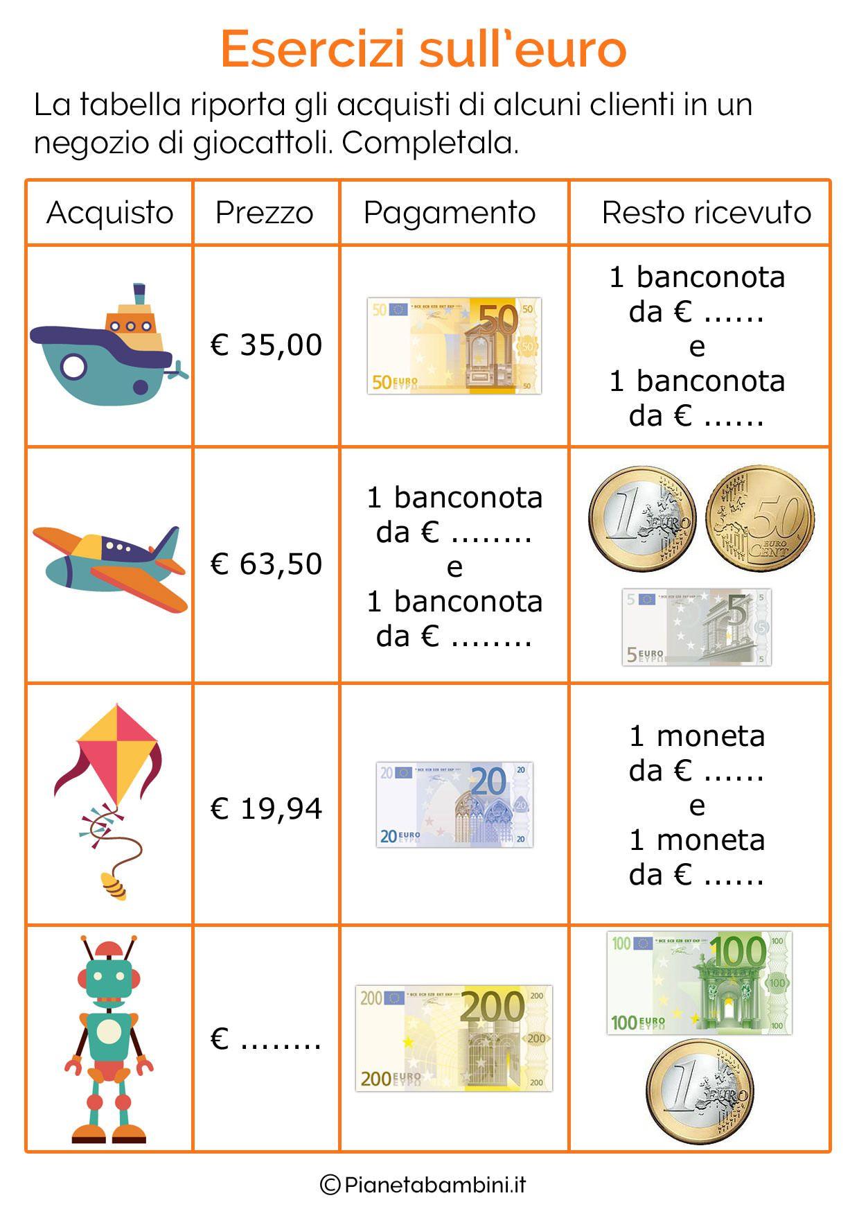 spesso Schede didattiche con tabelle su tutte le monete e banconote dell  VY15