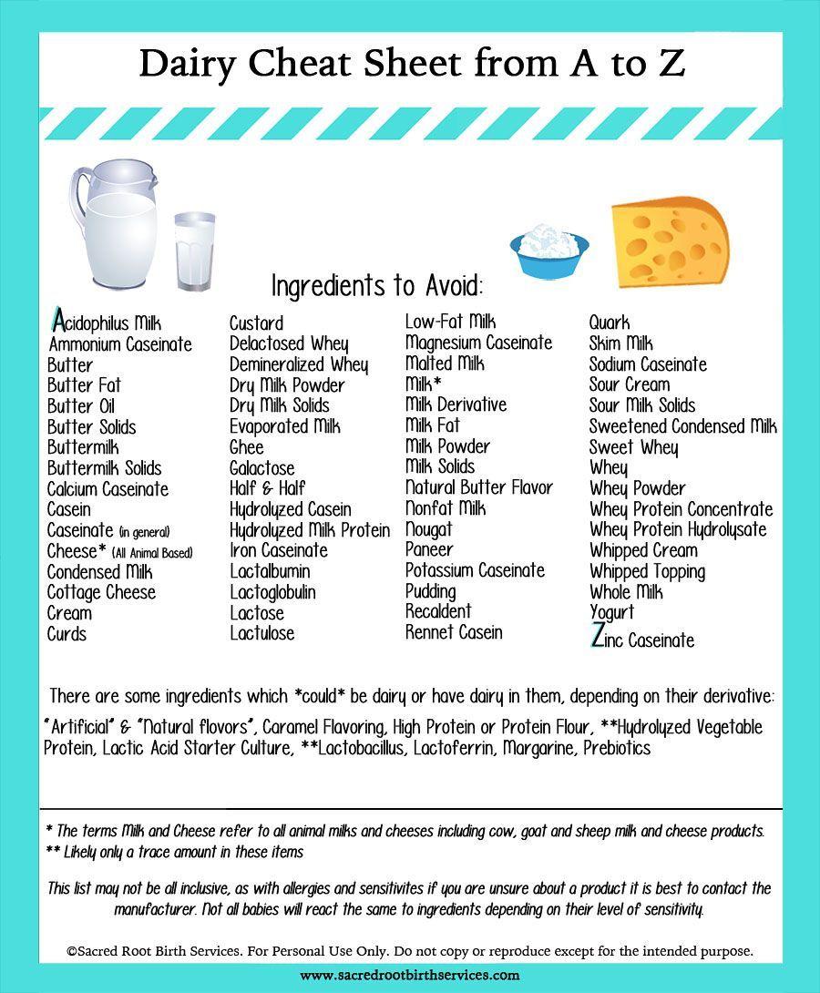 low fat allergen free diet