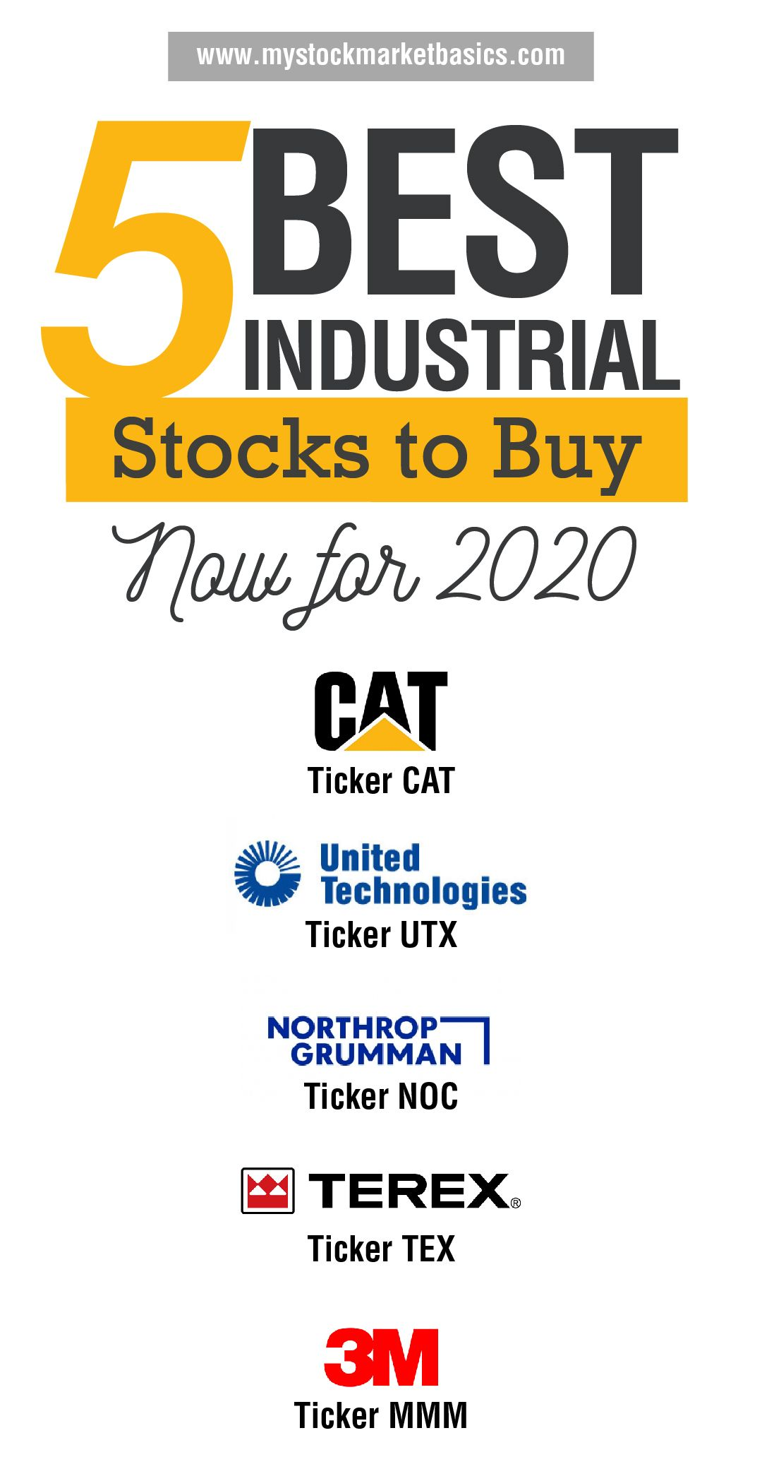 5 Best Industrial Stocks To Buy Now For 2020 In 2020 Finance Investing Investing In Stocks Buy Stocks
