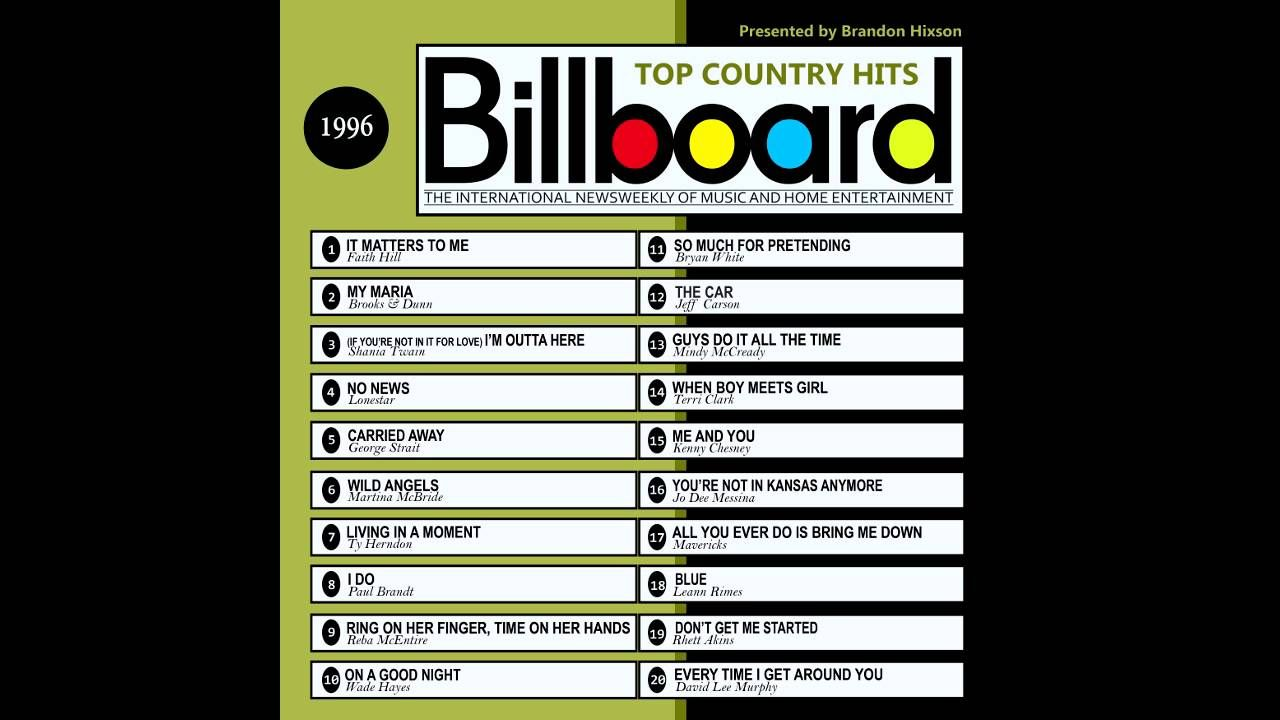 Billboard Top Country Hits 1996 2016 Full Album With Images